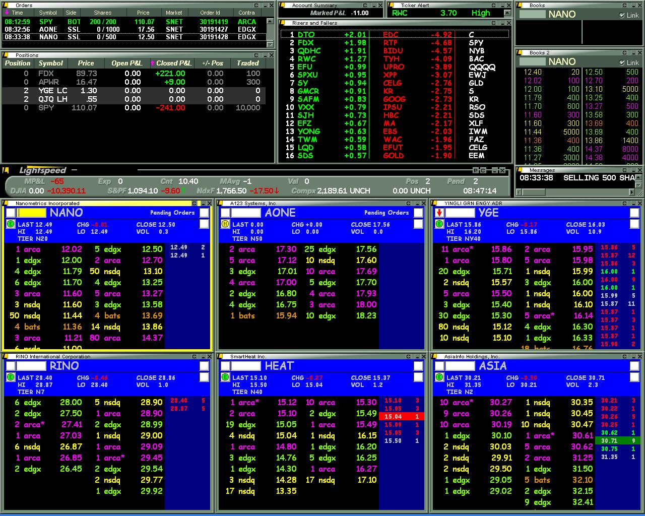 Level 2 Stock Quotes An Active Trader's Layout  T3Live